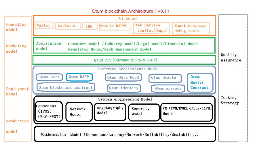 hvad er decentralisering