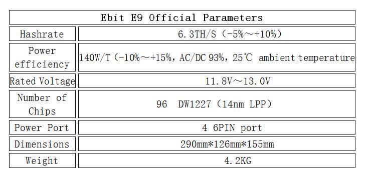 ebit-e9-parameters