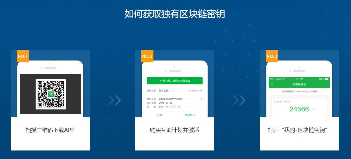 bafang-blockchain