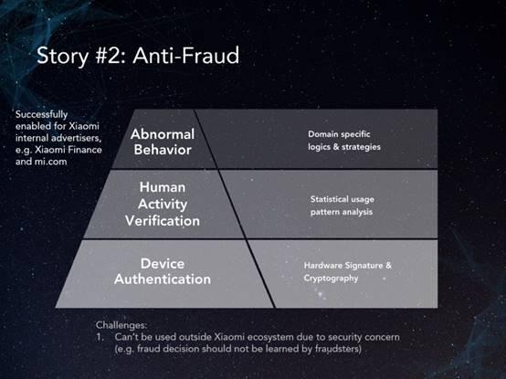 blockchain anti-fraud