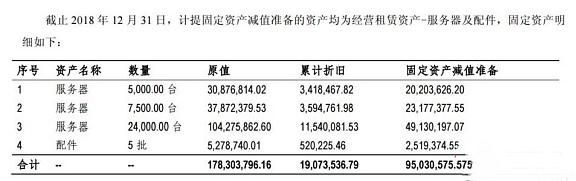 บริษัทก่อสร้างจีนที่หันมาขุดคริปโท รายได้ลดลงอย่างน่าใจหายมากกว่า 90%