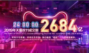Alibaba Leverage Blockchain in Tracing Over 400 Million Cross-Border Goods during Its 2019 Shopping Blitz