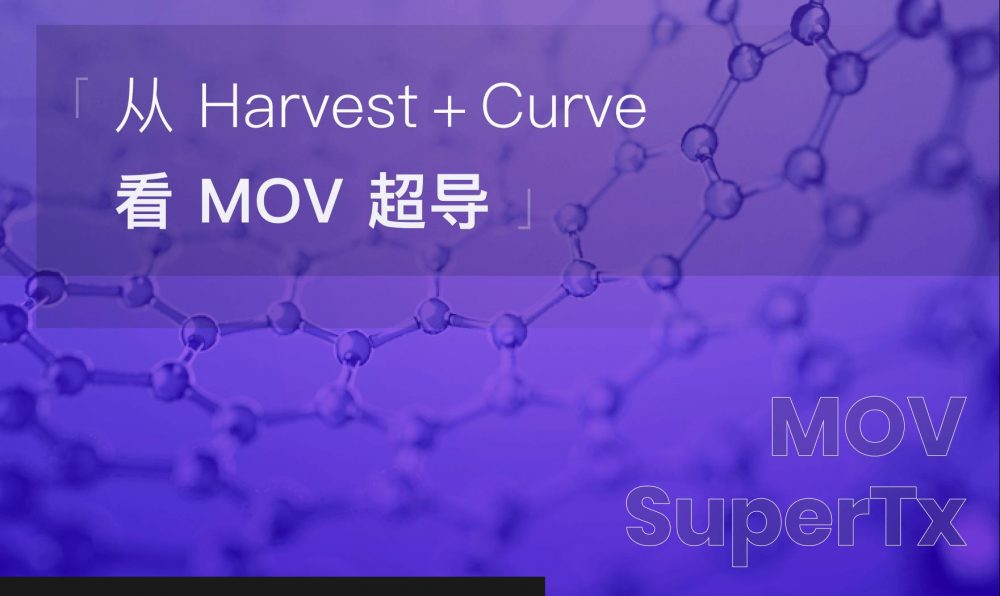 View MOV SuperTx From Perspective of Harvest+Curve